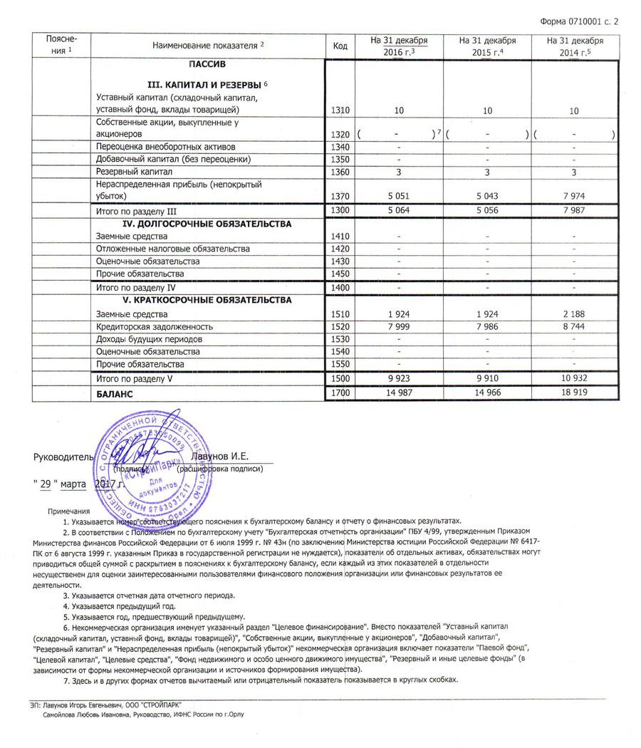 бухгалтерская отчетность за 2015 год в межрайонную ифнс бланк