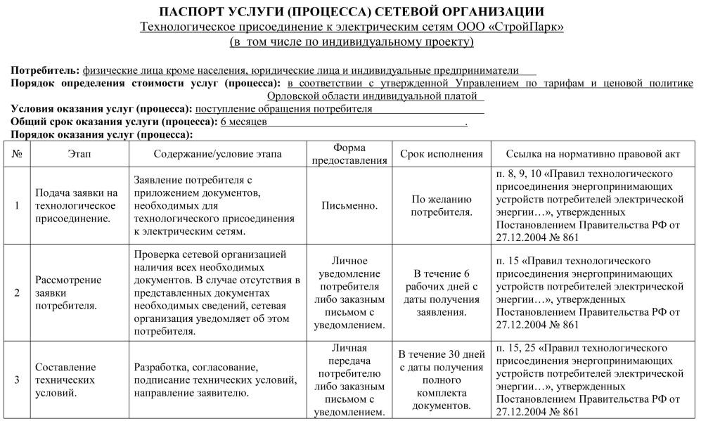 Паспорт услуг тех прис 1