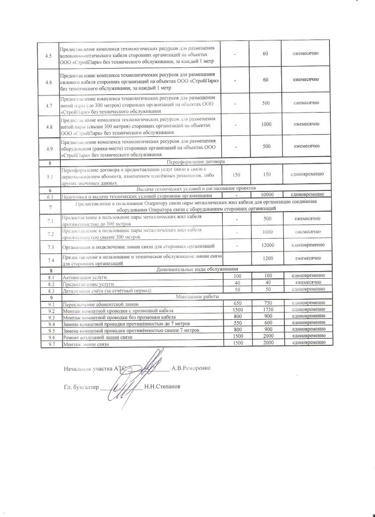 Тарифы за услуги связи 2021 год 2 лист